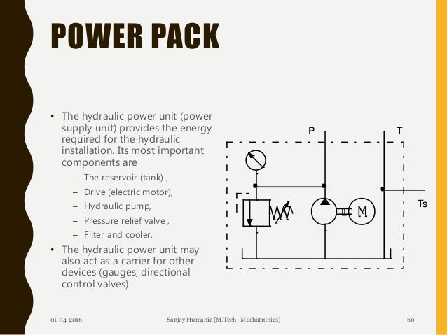 Hydraulic Power Unit Schematic Symbols - Wiring Diagram Mega on current flow in schematics, electrical schematics, understanding wiring schematics, easy circuit schematics, symbolic meaning of schematics,