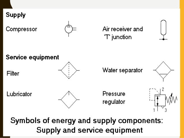 Air Filter Diagram Symbols Introduction To Electrical Wiring