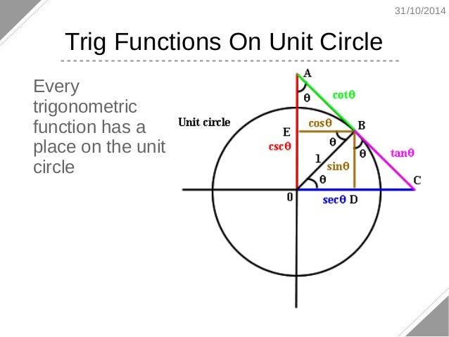 Basic trigonometry