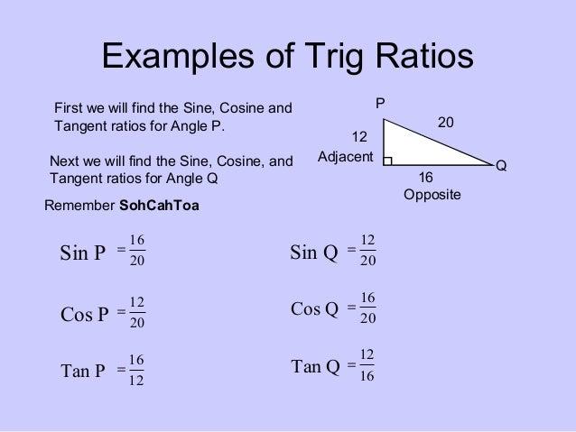Basic trigonometry ideas