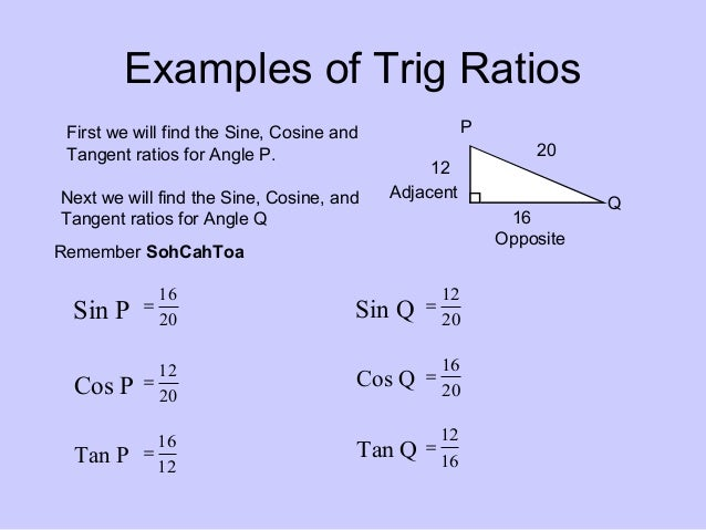Basic Trigonometry Ideas