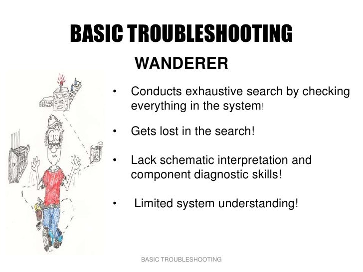 BASIC TROUBLESHOOTING         WANDERER     •   Conducts exhaustive search by checking         everything in the system!   ...
