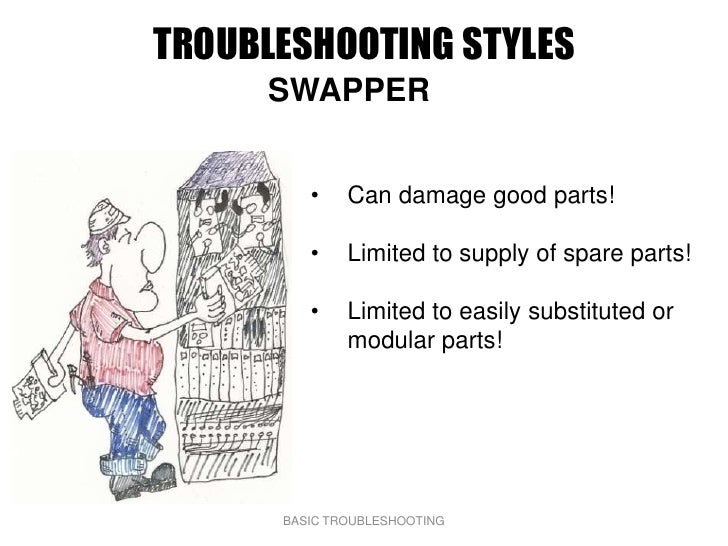 TROUBLESHOOTING STYLES      SWAPPER            •    Can damage good parts!           •    Limited to supply of spare parts...