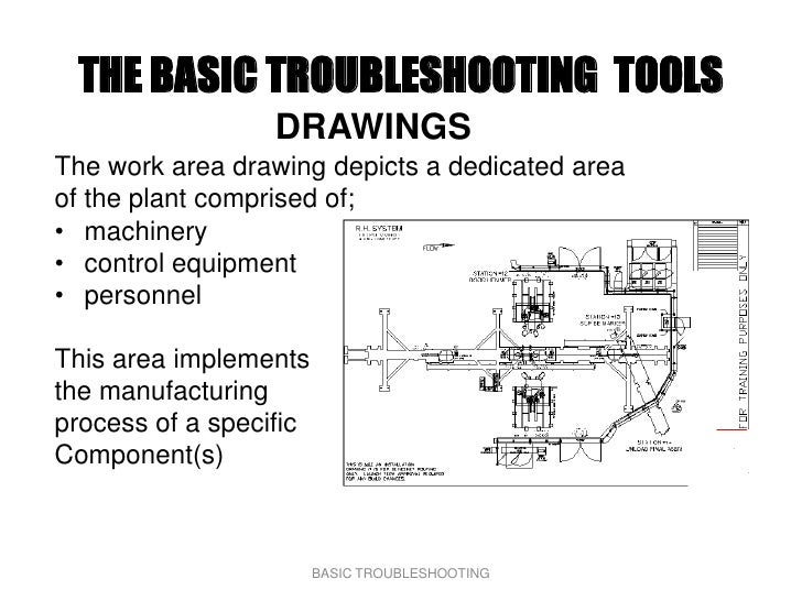 THE BASIC TROUBLESHOOTING TOOLS                   DRAWINGS The work area drawing depicts a dedicated area of the plant com...