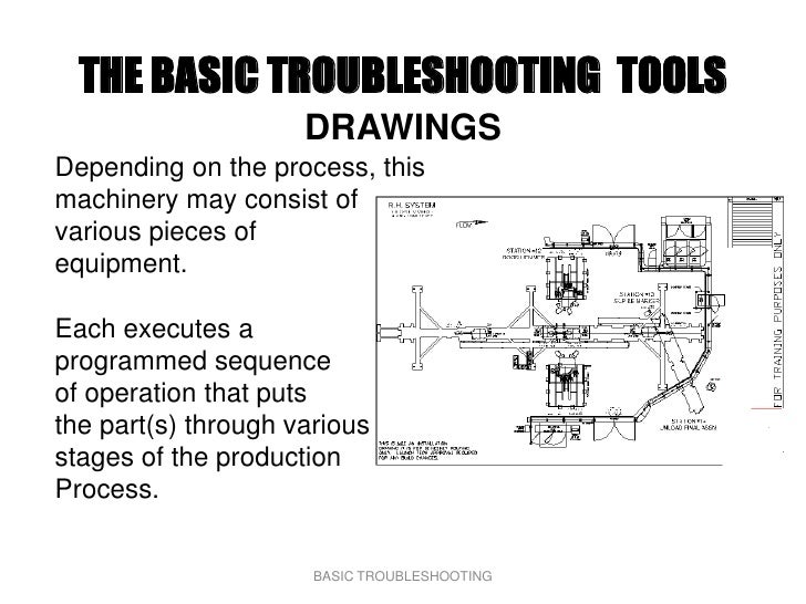THE BASIC TROUBLESHOOTING TOOLS                      DRAWINGS Depending on the process, this machinery may consist of vari...
