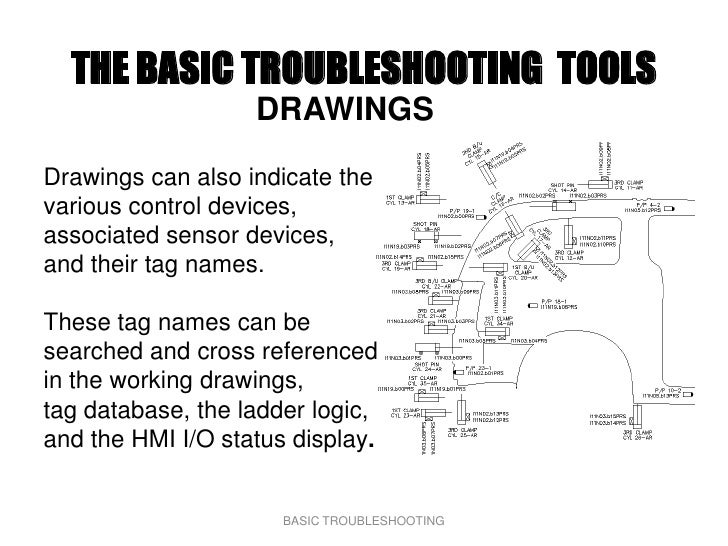 THE BASIC TROUBLESHOOTING TOOLS                    DRAWINGS  Drawings can also indicate the various control devices, assoc...