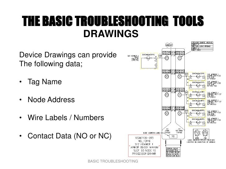 THE BASIC TROUBLESHOOTING TOOLS                  DRAWINGS  Device Drawings can provide The following data;  • Tag Name  • ...