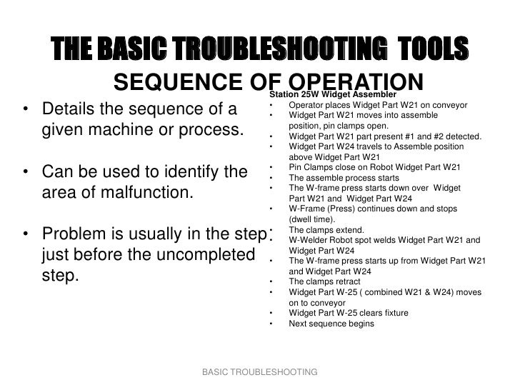 THE BASIC TROUBLESHOOTING TOOLS            SEQUENCE OF OPERATION   Station 25W Widget Assembler • Details the sequence of ...