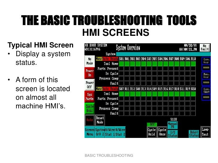 THE BASIC TROUBLESHOOTING TOOLS                       HMI SCREENS Typical HMI Screen • Display a system   status.  • A for...