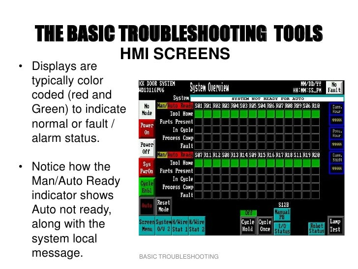 THE BASIC TROUBLESHOOTING TOOLS                   HMI SCREENS • Displays are   typically color   coded (red and   Green) t...