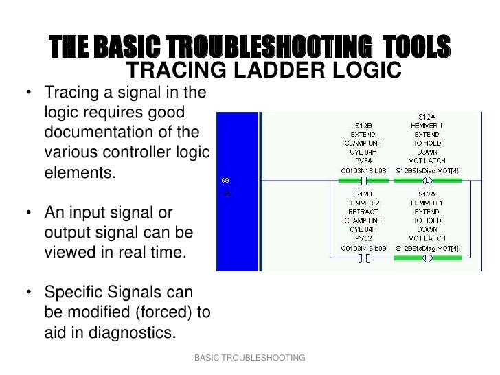 THE BASIC TROUBLESHOOTING TOOLS               TRACING LADDER LOGIC • Tracing a signal in the   logic requires good   docum...