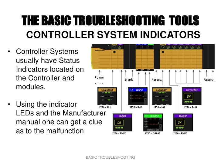 THE BASIC TROUBLESHOOTING TOOLS      CONTROLLER SYSTEM INDICATORS • Controller Systems   usually have Status   Indicators ...