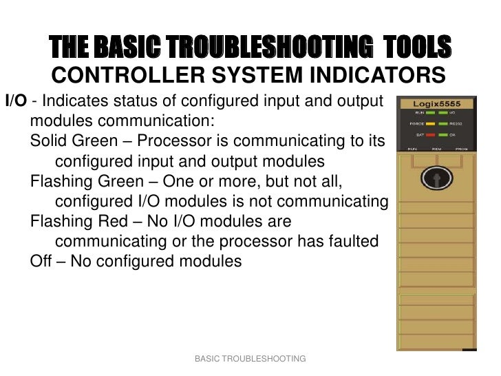 THE BASIC TROUBLESHOOTING TOOLS       CONTROLLER SYSTEM INDICATORS I/O - Indicates status of configured input and output  ...