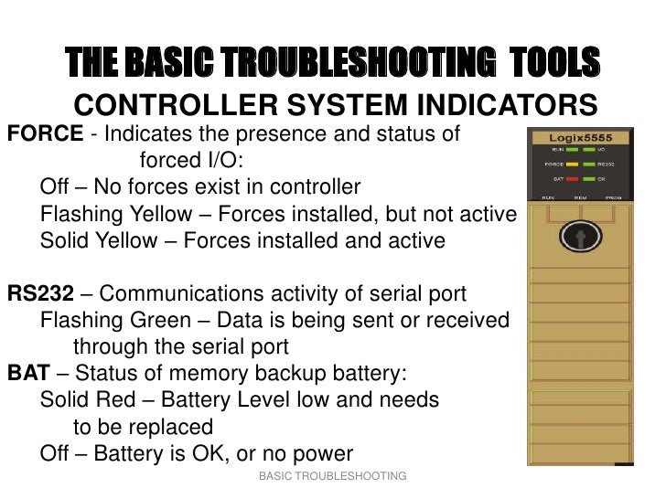 THE BASIC TROUBLESHOOTING TOOLS       CONTROLLER SYSTEM INDICATORS FORCE - Indicates the presence and status of           ...