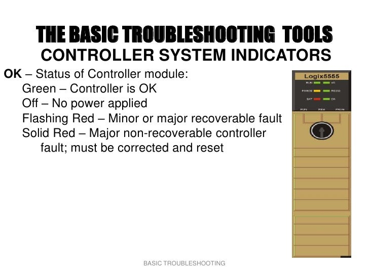 THE BASIC TROUBLESHOOTING TOOLS       CONTROLLER SYSTEM INDICATORS OK – Status of Controller module:   Green – Controller ...