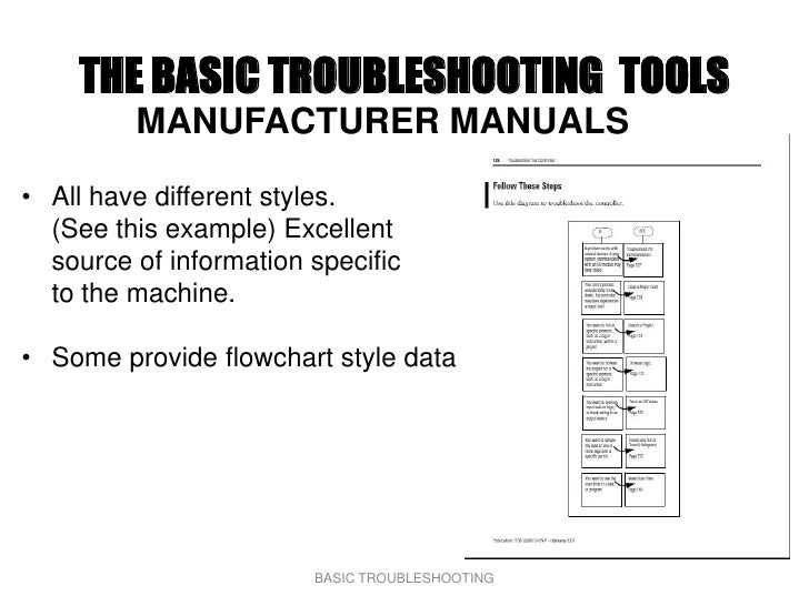 THE BASIC TROUBLESHOOTING TOOLS          MANUFACTURER MANUALS  • All have different styles.   (See this example) Excellent...