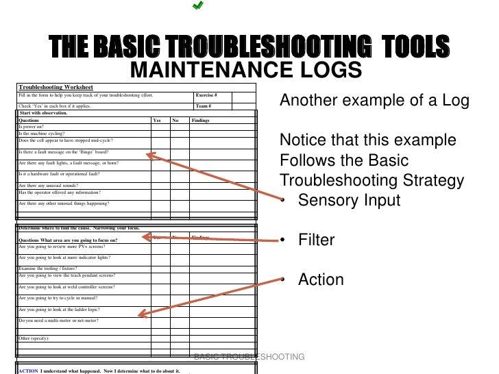 THE BASIC TROUBLESHOOTING TOOLS Troubleshooting Worksheet                                                           MAINTE...