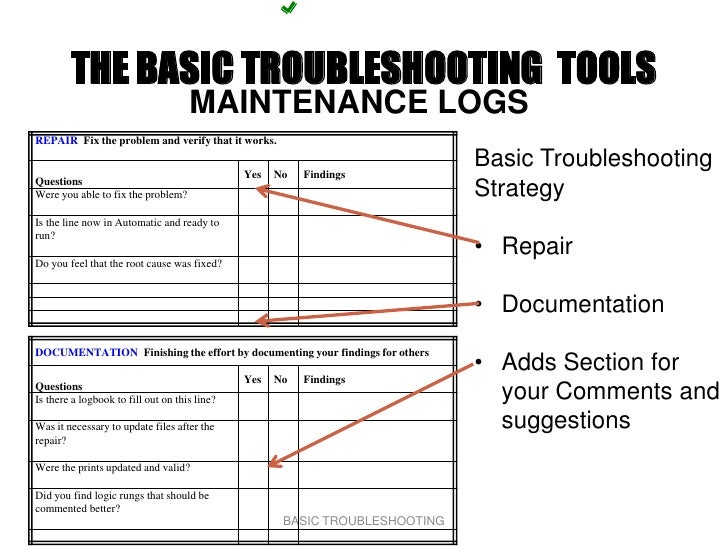 THE BASIC TROUBLESHOOTING TOOLS                                      MAINTENANCE LOGS REPAIR Fix the problem and verify th...