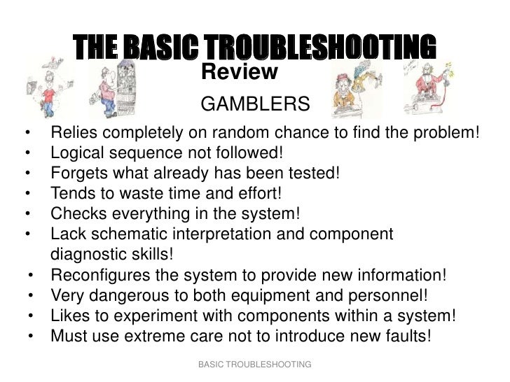 THE BASIC TROUBLESHOOTING                        Review                        GAMBLERS •   Relies completely on random ch...