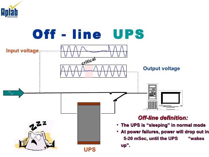 online and offline ups working principle pdf