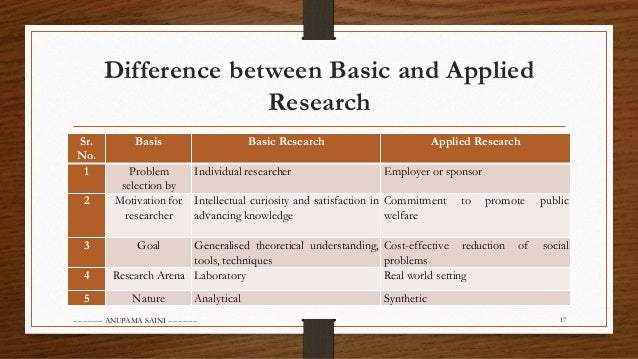 applied psychology vs pure psychology Download book diversity resistance in organizations applied psychology series in pdf format  (pure and applied mathematics:  (vs research) cold tangerines.