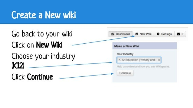 Basic wiki 4 create a new wiki go back to ccuart Image collections