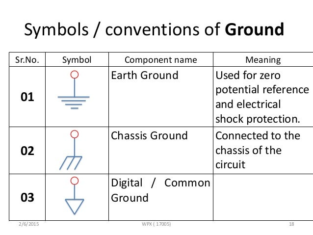 Enchanting schematic symbol for ground ornament electrical diagram basic circuit symbols ground wiring diagram asfbconference2016 Gallery