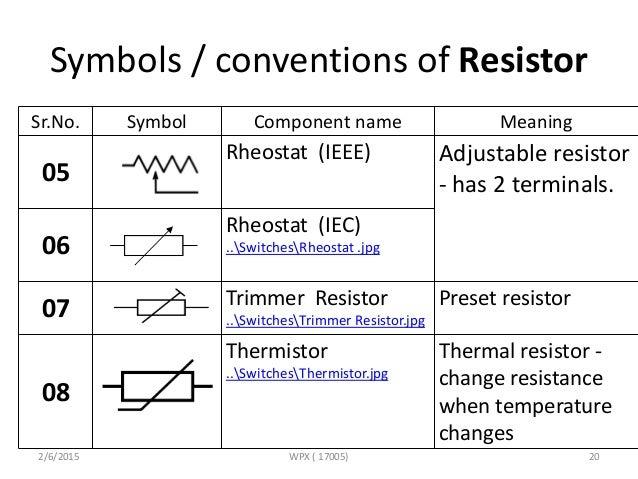 Schematic Symbol For Rheostat Auto Electrical Wiring Diagram
