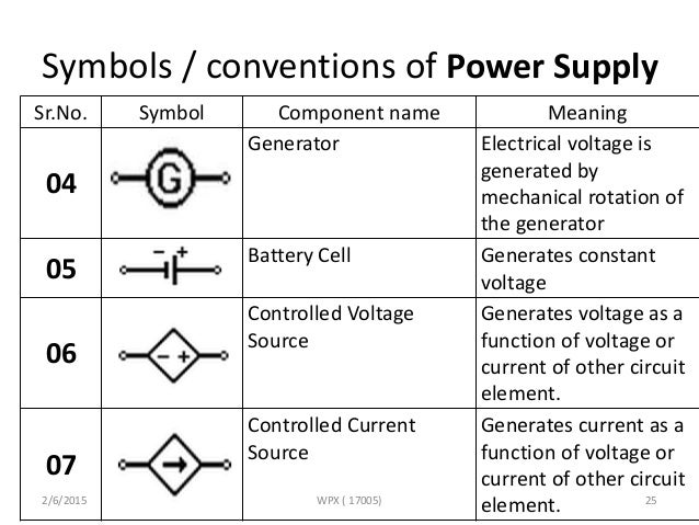 Electrical And Electronic Components And Their Symbols And
