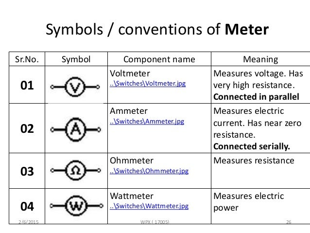 Multimeter Symbols And Meanings : Multimeter symbols and meanings imgkid the