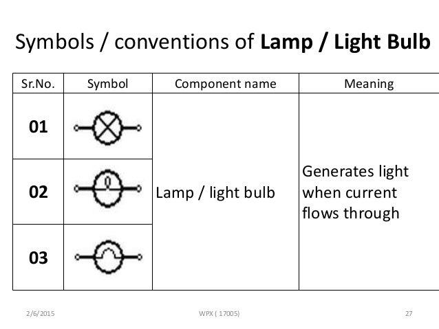 Unusual Symbol For A Light Bulb Ideas