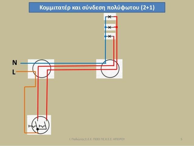 L N Κομμιτατέρ και σύνδεση πολύφωτου (2+1) 5 Ι. Παδιώτης Σ.Ε.Ε. ΠΕ83 ΠΕ.Κ.Ε.Σ. ΗΠΕΙΡΟΥ