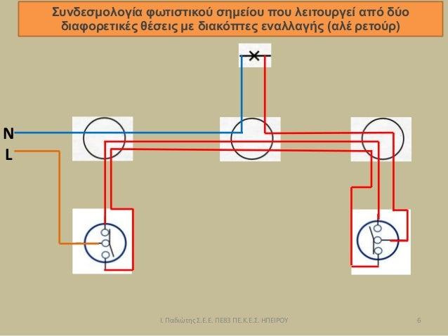 Συνδεσμολογία φωτιστικού σημείου που λειτουργεί από δύο διαφορετικές θέσεις με διακόπτες εναλλαγής (αλέ ρετούρ) L N 6 Ι. Π...