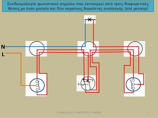 Συνδεσμολογία φωτιστικού σημείου που λειτουργεί από τρεις διαφορετικές θέσεις με έναν μεσαίο και δύο ακραίους διακόπτες εν...