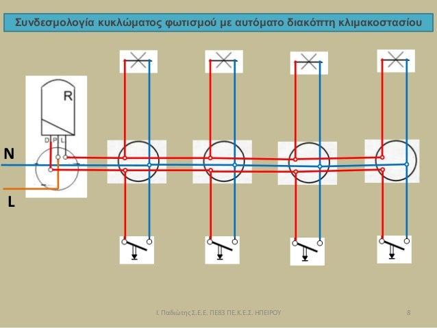 L N Συνδεσμολογία κυκλώματος φωτισμού με αυτόματο διακόπτη κλιμακοστασίου 8 Ι. Παδιώτης Σ.Ε.Ε. ΠΕ83 ΠΕ.Κ.Ε.Σ. ΗΠΕΙΡΟΥ