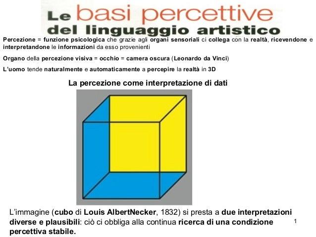 1 La percezione come interpretazione di dati L'immagine (cubo di Louis AlbertNecker, 1832) si presta a due interpretazioni...