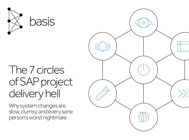 The7circles ofSAPproject deliveryhell Whysystemchangesare slow,clumsy,andeverysane person'sworstnightmare