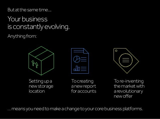 Settingupa newstorage location Tocreating anewreport foraccounts Tore-inventing themarketwith arevolutionary newoffer …mea...