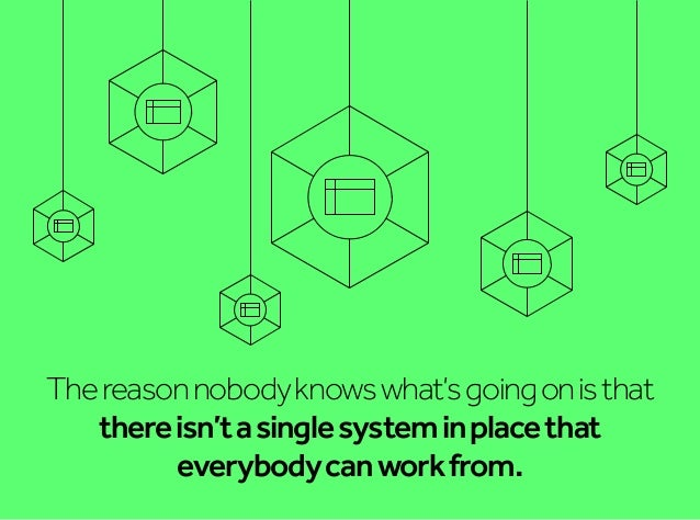 Thereasonnobodyknowswhat'sgoingonisthat thereisn'tasinglesysteminplacethat everybodycanworkfrom.
