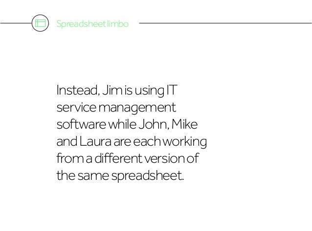 Spreadsheetlimbo Instead,JimisusingIT servicemanagement softwarewhileJohn,Mike andLauraareeachworking fromadifferentversio...