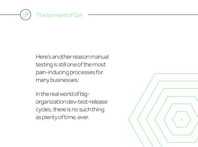 ThetormentofQA Here'sanotherreasonmanual testingisstilloneofthemost pain-inducingprocessesfor manybusinesses: Intherealwor...