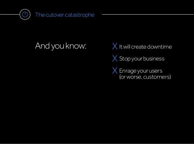 Thecutovercatastrophe Andyouknow: X Itwillcreatedowntime X Stopyourbusiness X Enrageyourusers (orworse,customers)