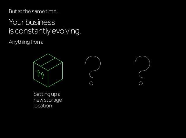 Settingupa newstorage location Butatthesametime.... Yourbusiness isconstantlyevolving. Anythingfrom: