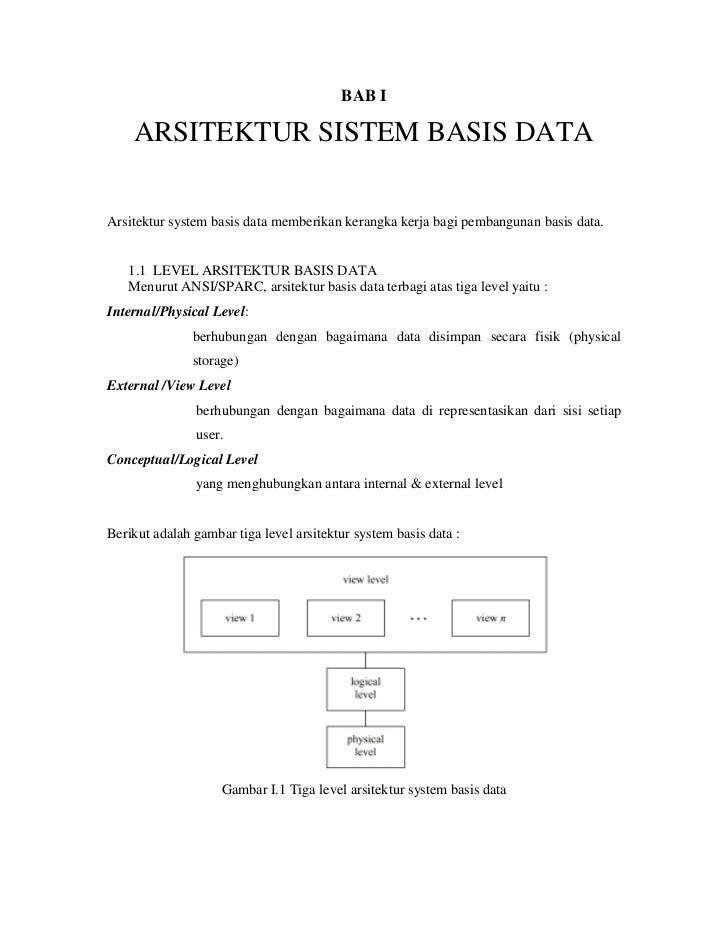 BAB I    ARSITEKTUR SISTEM BASIS DATAArsitektur system basis data memberikan kerangka kerja bagi pembangunan basis data.  ...