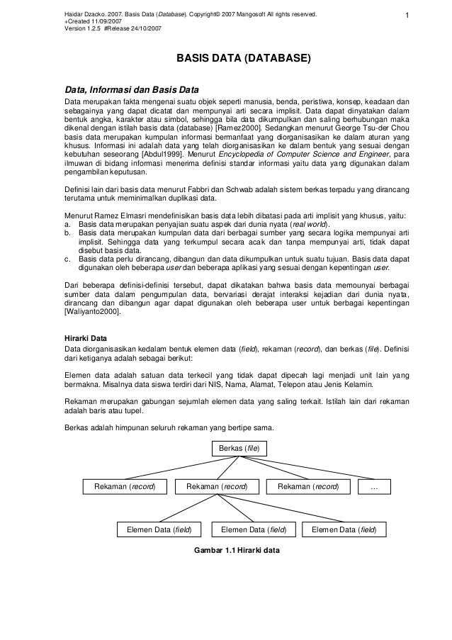 Haidar Dzacko. 2007. Basis Data (Database). Copyright© 2007 Mangosoft All rights reserved.                    1+Created 11...