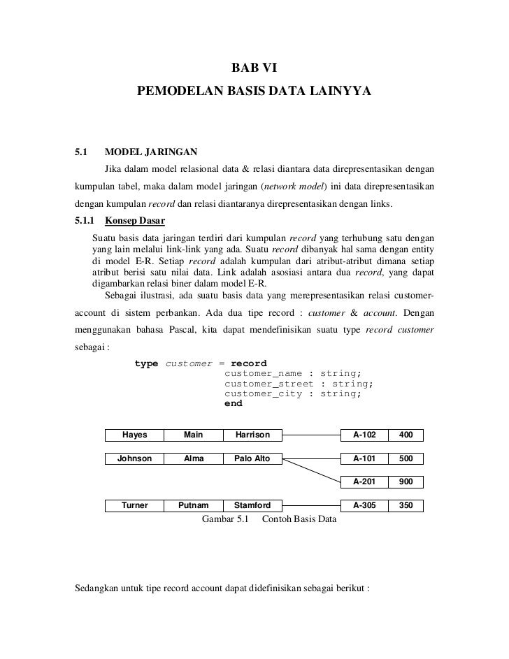 BAB VI                PEMODELAN BASIS DATA LAINYYA5.1     MODEL JARINGAN        Jika dalam model relasional data & relasi ...