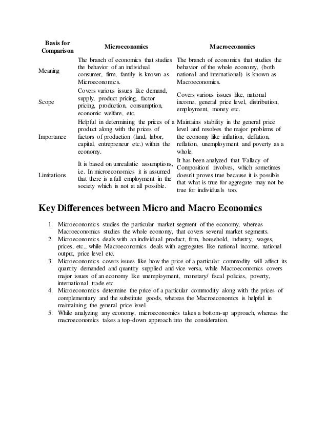 Basis for Comparison Microeconomics Macroeconomics Meaning The branch of economics that studies the behavior of an individ...