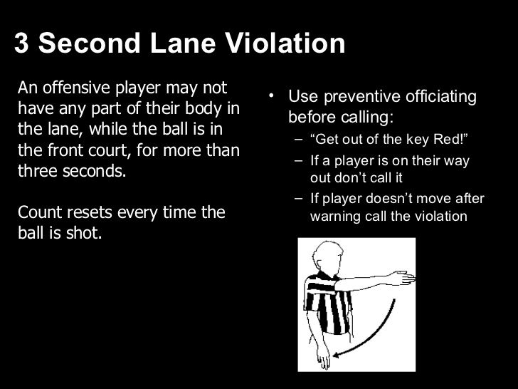 basketball fouls and violations pdf