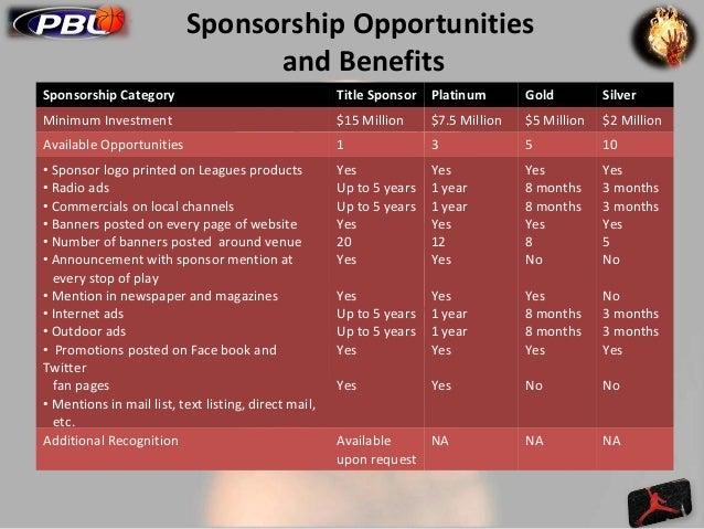 sports sponsorship proposal thebridgesummitco