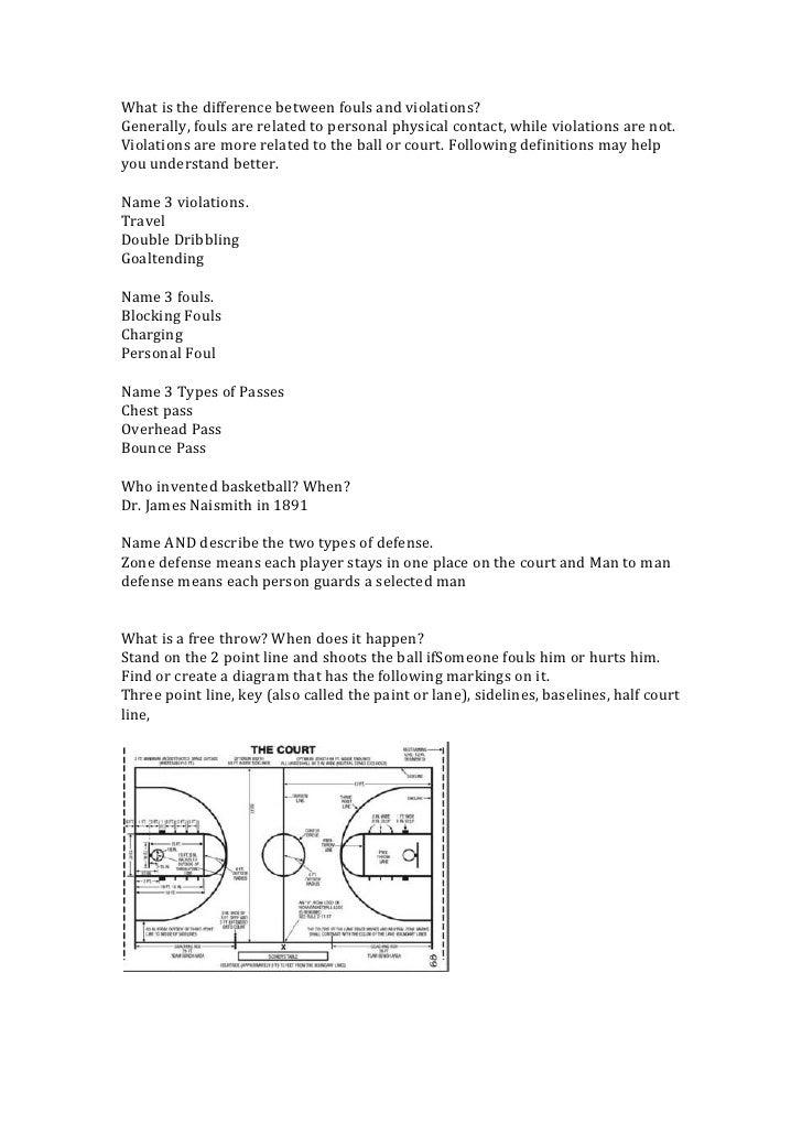 Basketball Worksheet 1